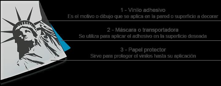 foto-ejemplo-vinilo1